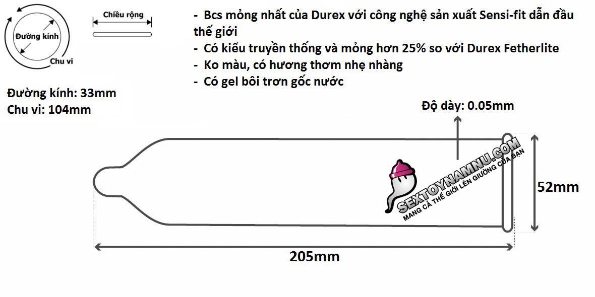 Chi tiết kích thước bao cao su Durex Fetherlite Ultima siêu mỏng