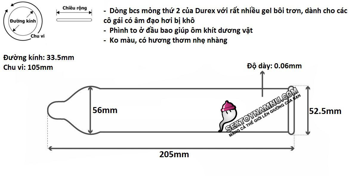 Chi tiết kích thước bao cao su Durex Love